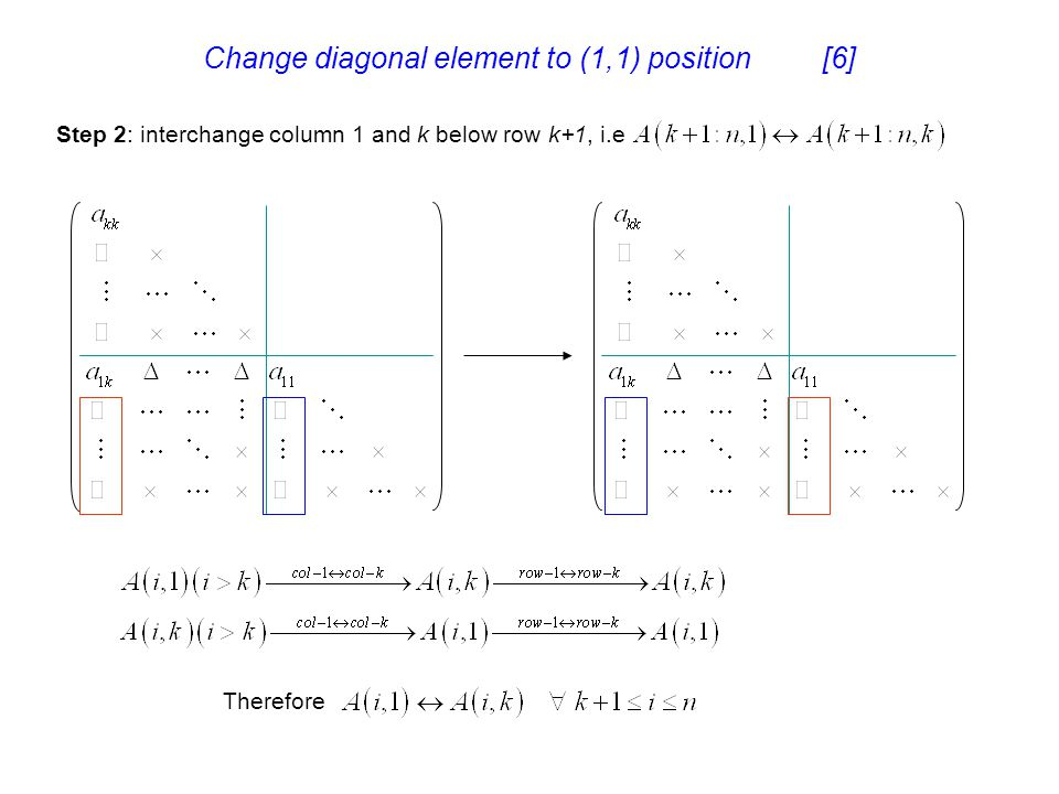 Change diagonal element to (1,1) position [6]